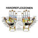Postkarte mit den Handreflexzonen