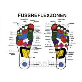 Discordia Postkarte - Fussreflexzonen