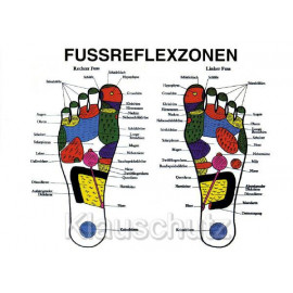 Postkarte Fussreflexzonen